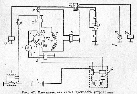 Схема узлов КамАЗ