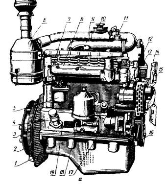 Масляный насос и масляный картер дизельного двигателя Д.